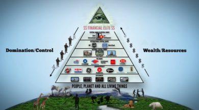 Agenda du Nouvel Ordre Mondial